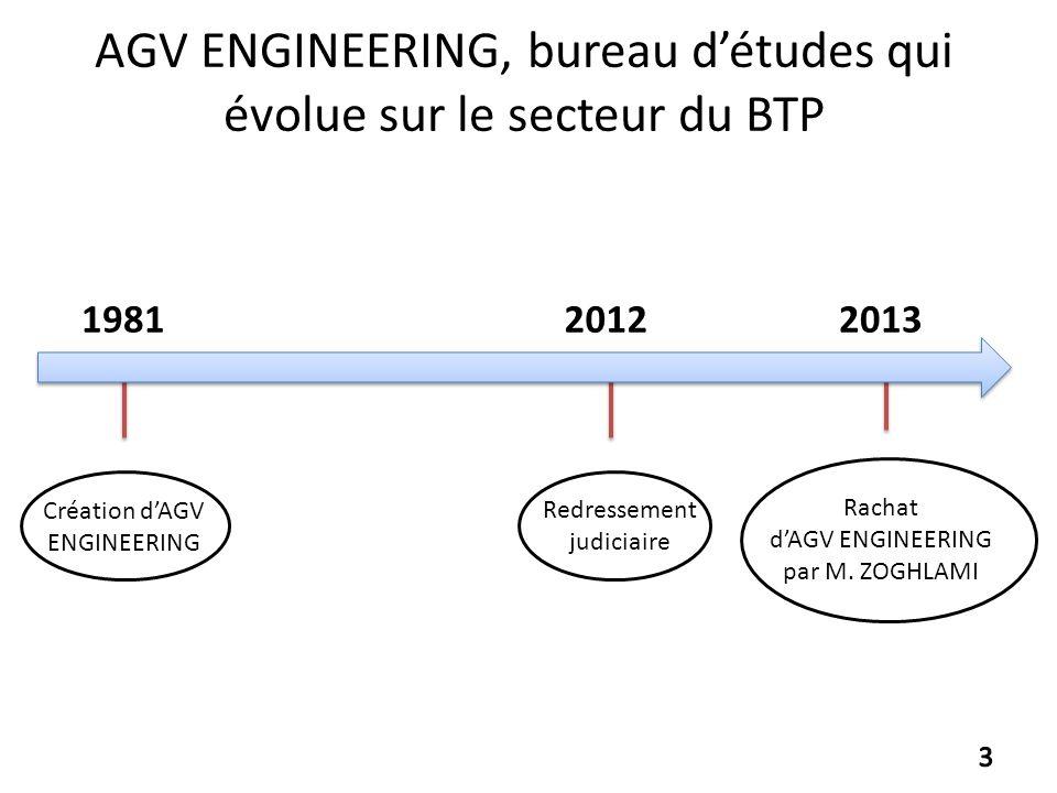 AGV ENGINEERING, bureau d'études qui évolue sur le secteur du BTP