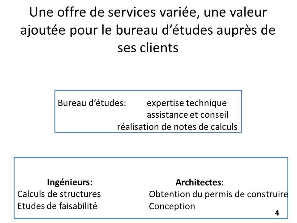 Une offre de services variée, une valeur ajoutée pour le bureau d'études auprès de ses clients