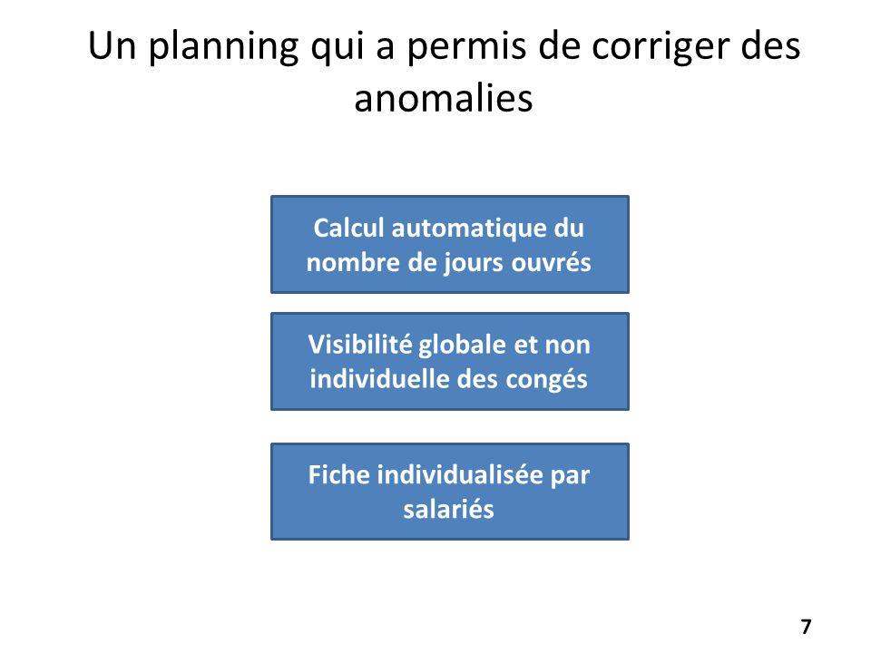 Un planning qui a permis de corriger des anomalies