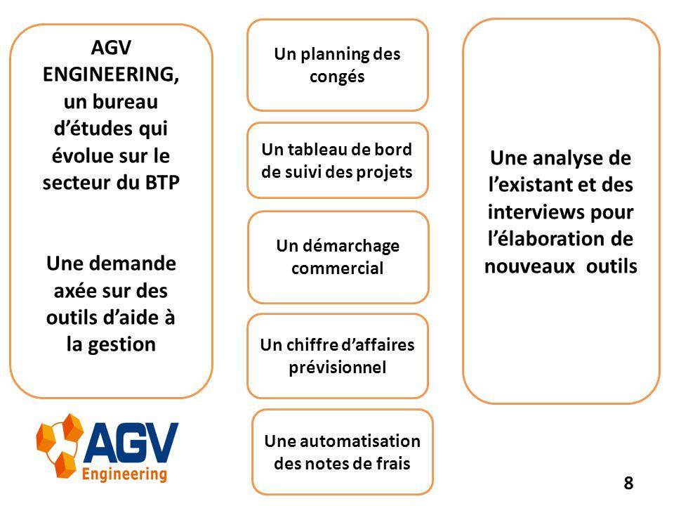AGV ENGINEERING, un bureau d'études qui évolue sur le secteur du BTP