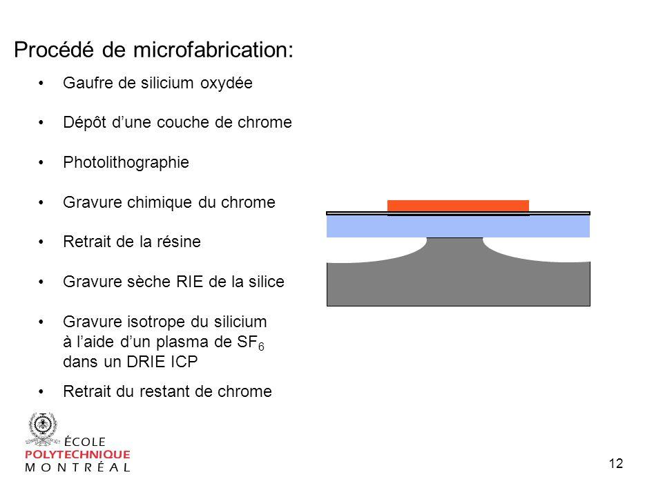 Procédé de microfabrication: