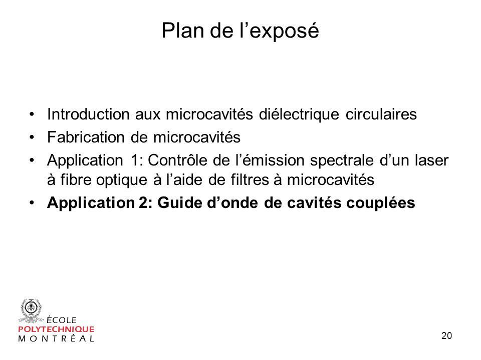 Plan de l'exposé Introduction aux microcavités diélectrique circulaires. Fabrication de microcavités.
