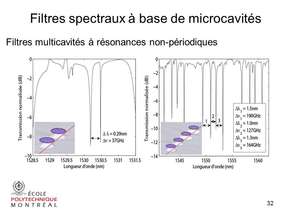 Filtres spectraux à base de microcavités