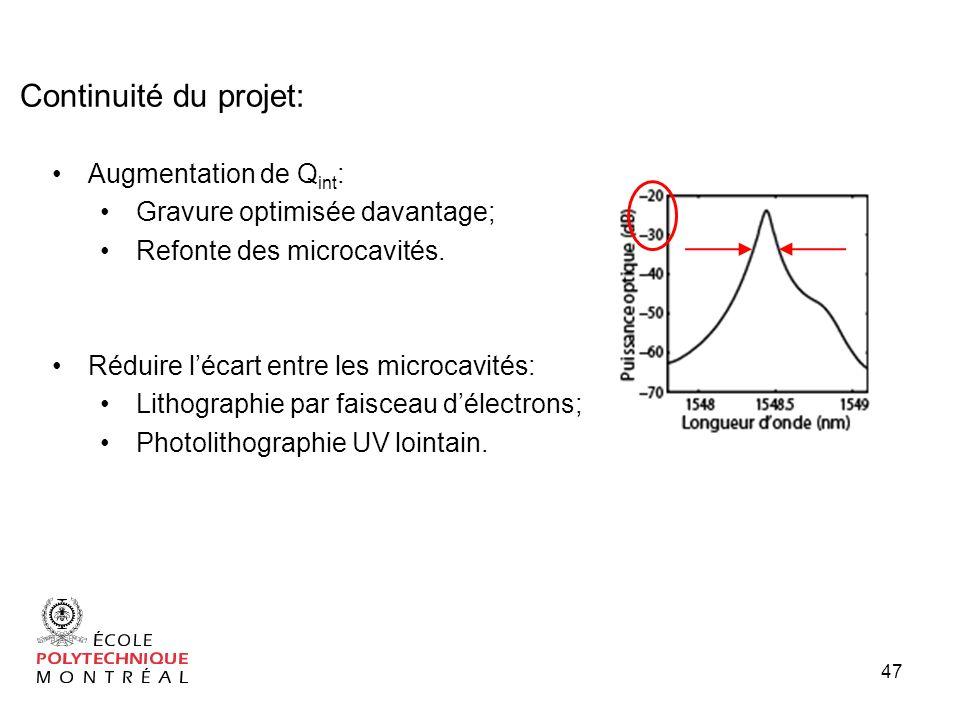 Continuité du projet: Augmentation de Qint: