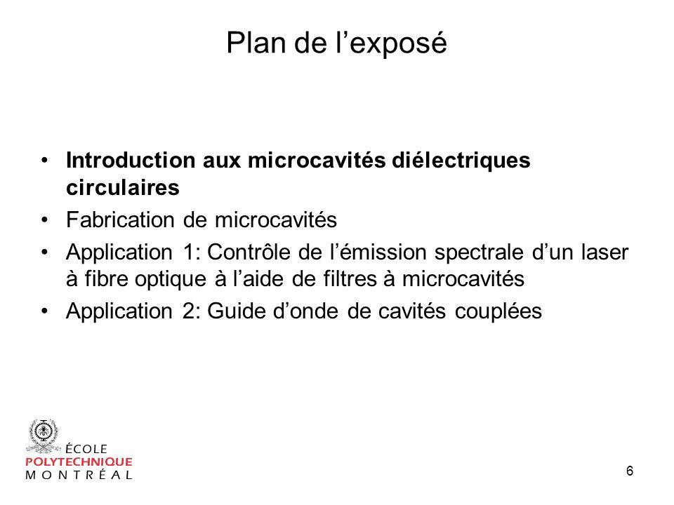 Plan de l'exposé Introduction aux microcavités diélectriques circulaires. Fabrication de microcavités.