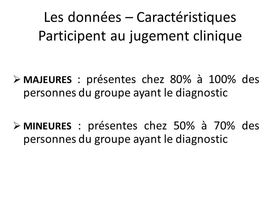 Les données – Caractéristiques Participent au jugement clinique