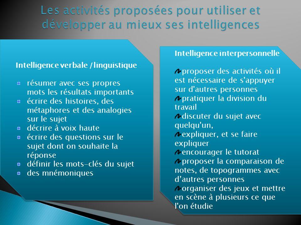 Les activités proposées pour utiliser et développer au mieux ses intelligences
