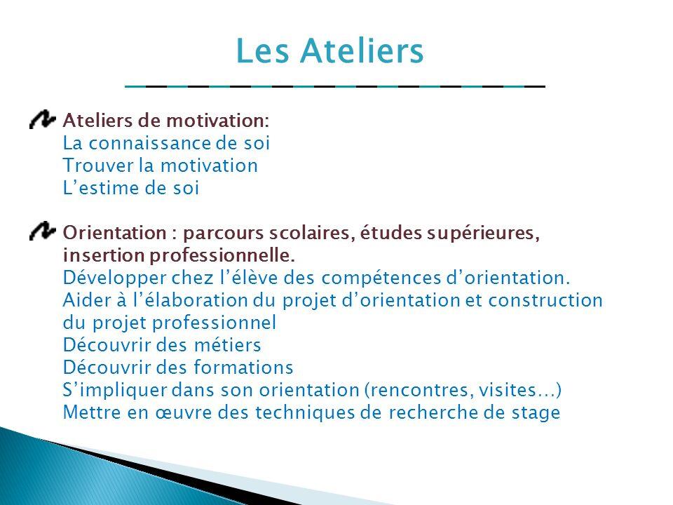 Les Ateliers Ateliers de motivation: La connaissance de soi