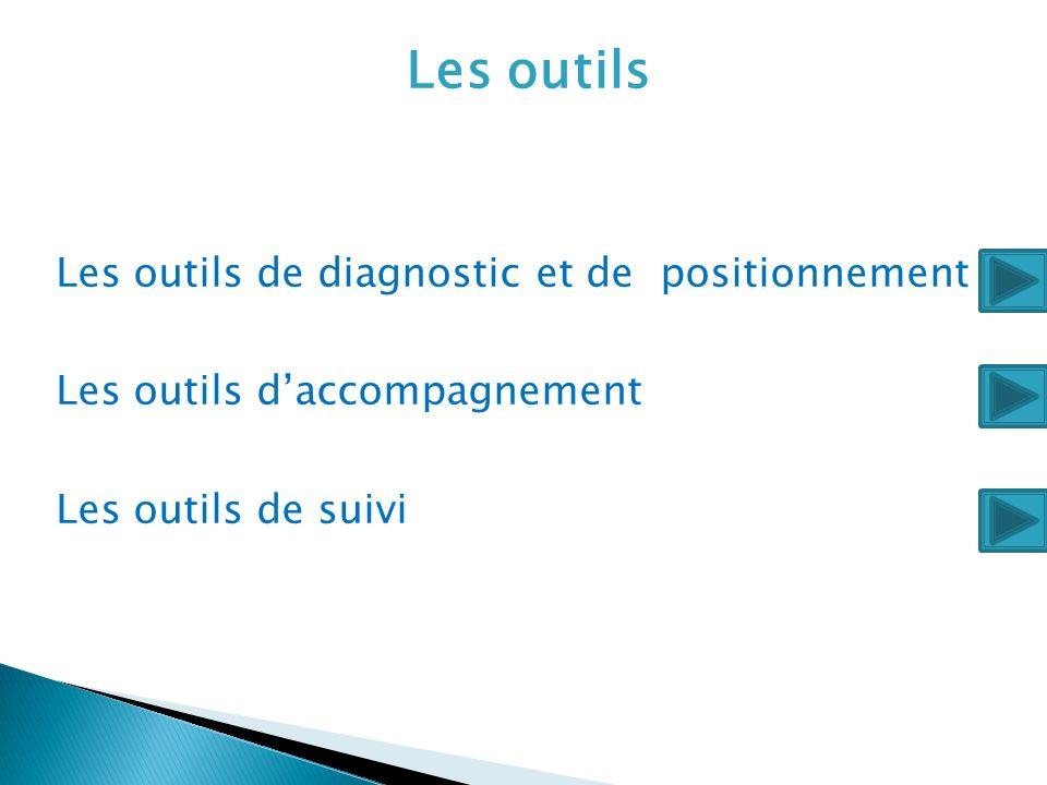 Les outils Les outils de diagnostic et de positionnement.