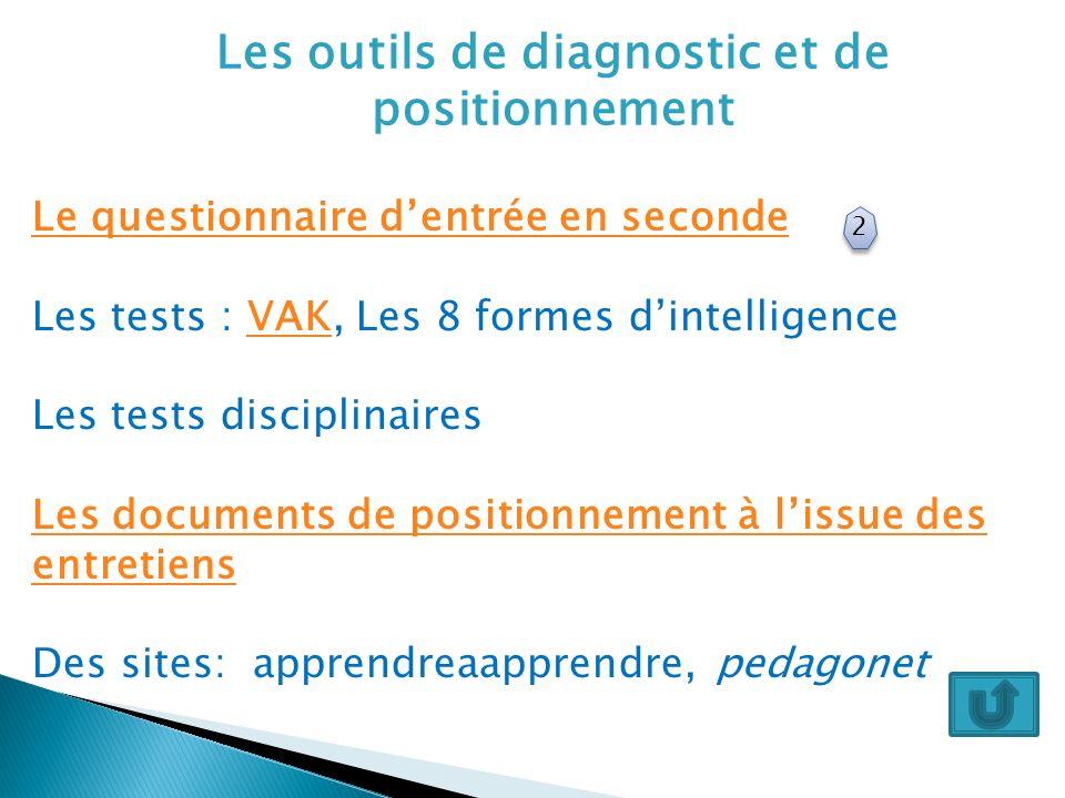 Les outils de diagnostic et de positionnement