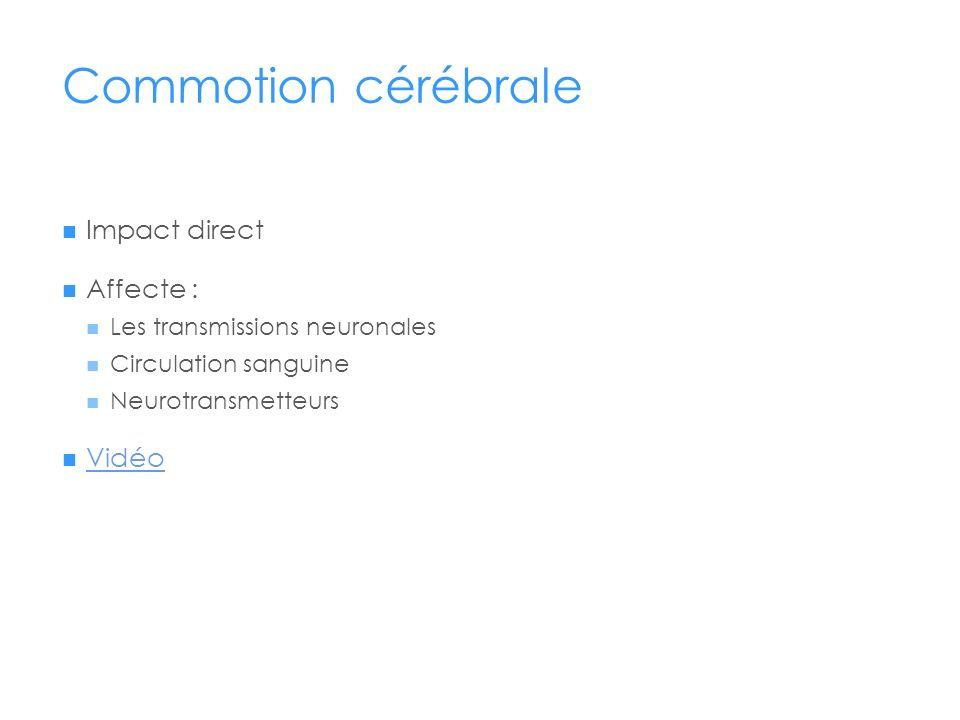 Commotion cérébrale Impact direct Affecte : Vidéo