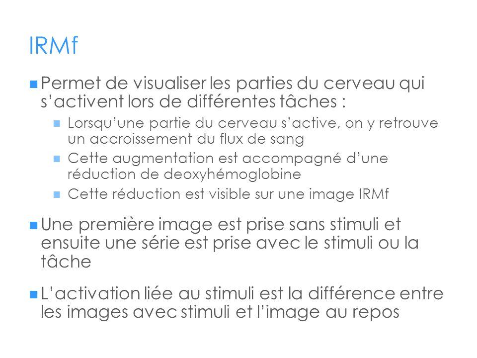 IRMf Permet de visualiser les parties du cerveau qui s'activent lors de différentes tâches :