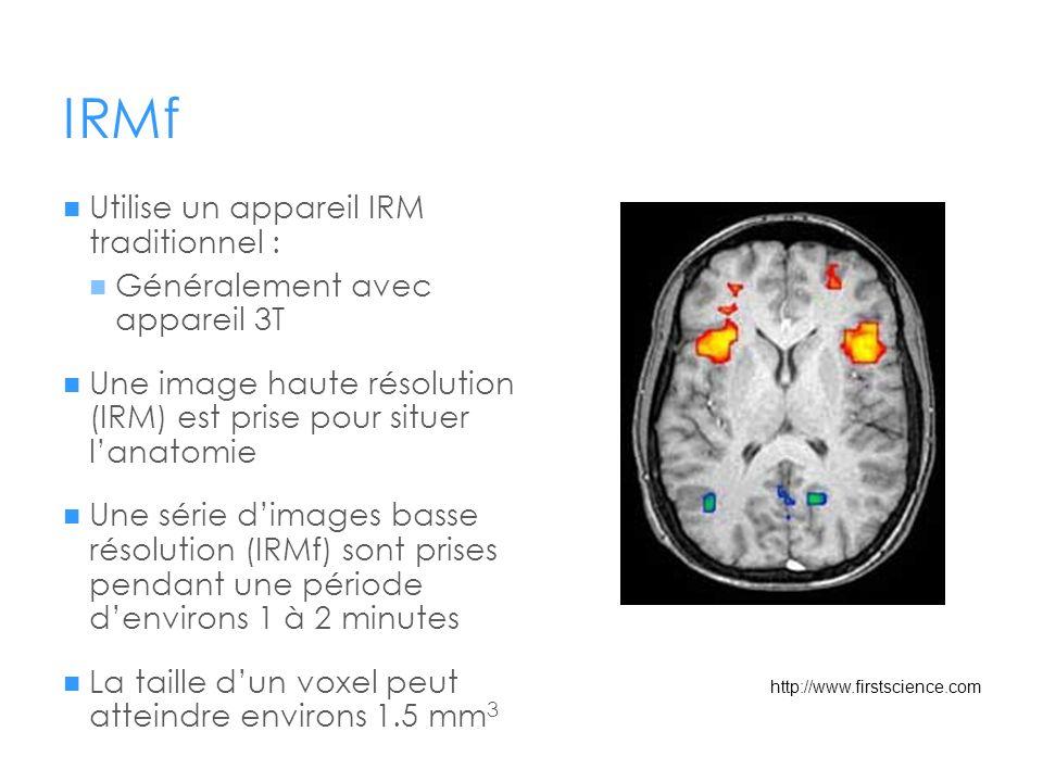 IRMf Utilise un appareil IRM traditionnel :