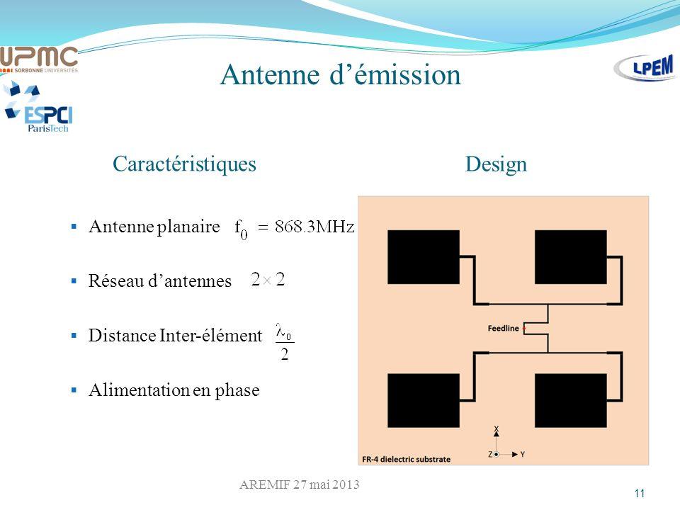 Antenne d'émission Caractéristiques Design Antenne planaire