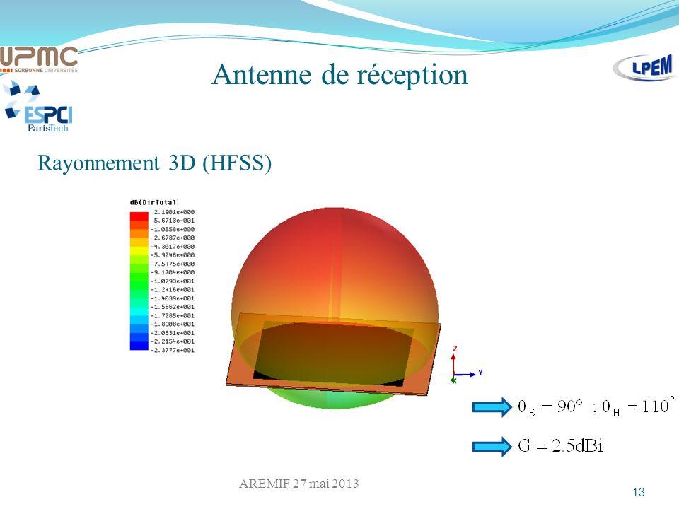 Antenne de réception Rayonnement 3D (HFSS) AREMIF 27 mai 2013
