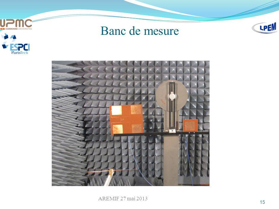 Banc de mesure AREMIF 27 mai 2013