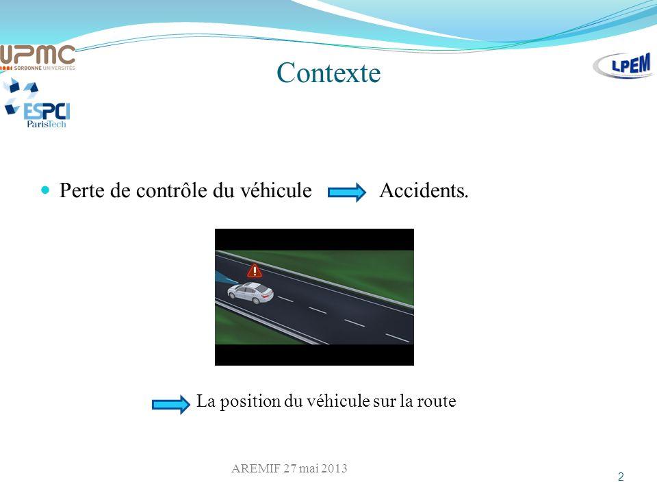 Contexte La position du véhicule sur la route