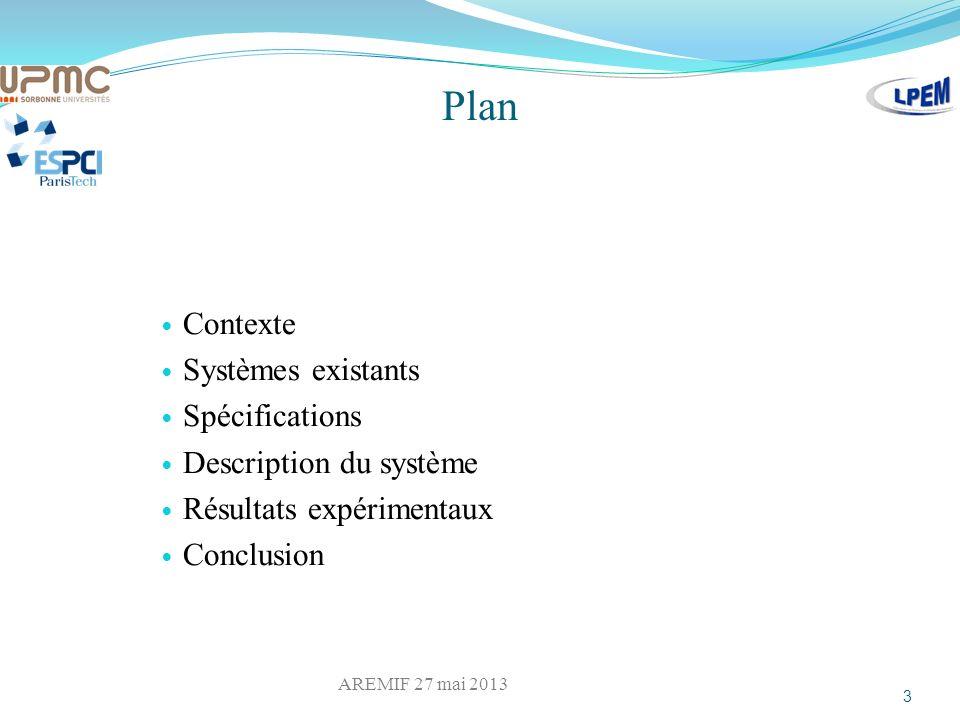 Plan Contexte Systèmes existants Spécifications Description du système