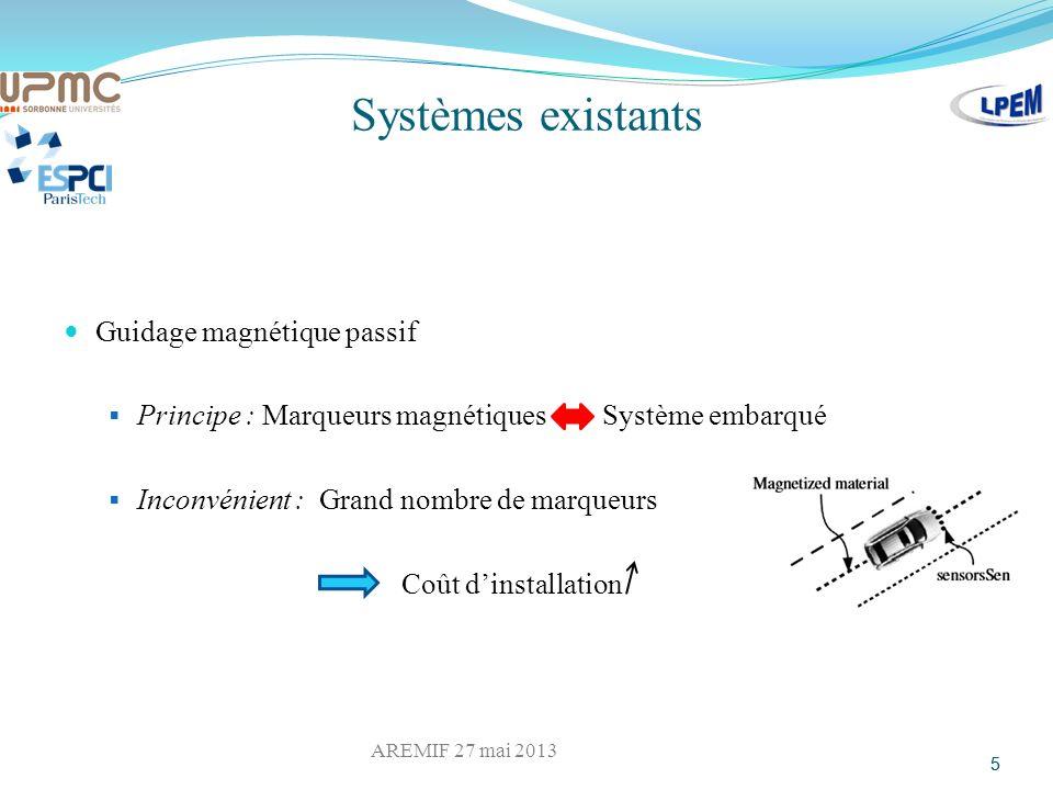Systèmes existants Guidage magnétique passif