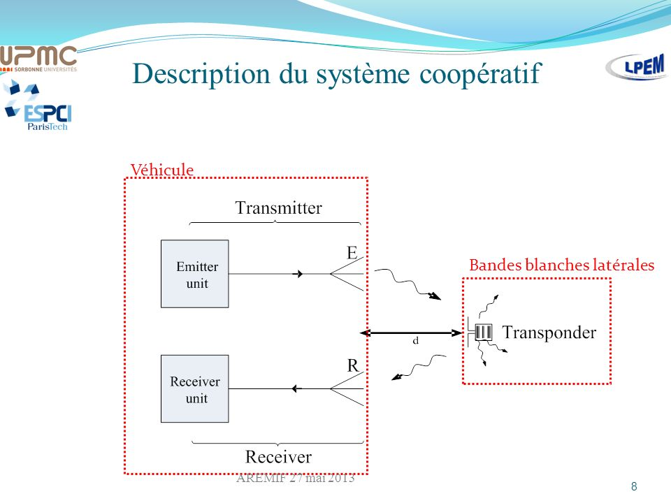 Description du système coopératif