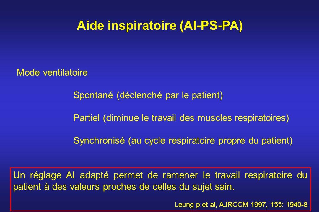 Aide inspiratoire (AI-PS-PA)