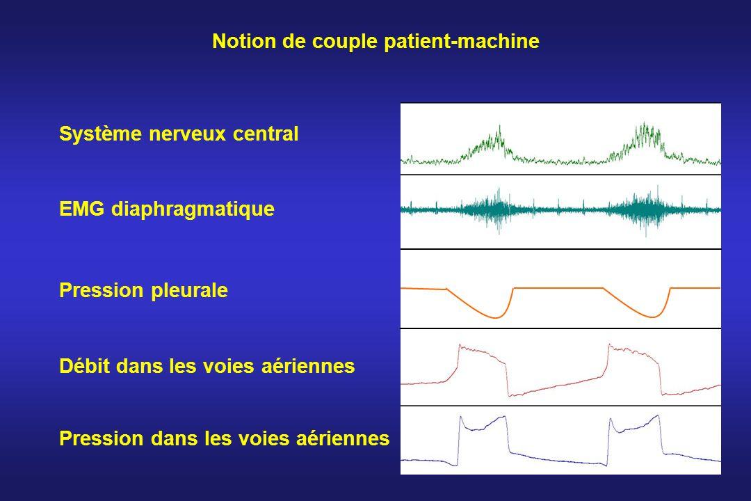 Notion de couple patient-machine