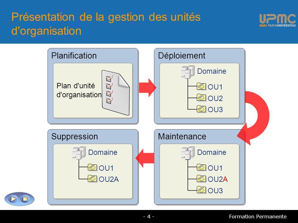 Présentation de la gestion des unités d organisation