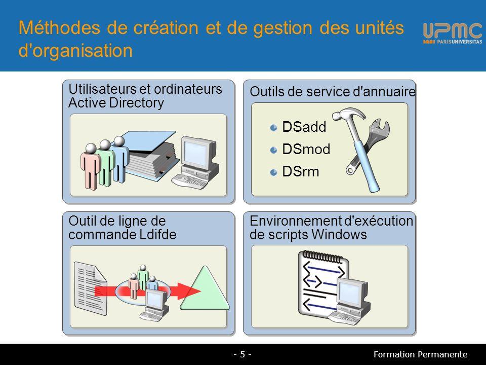 Méthodes de création et de gestion des unités d organisation
