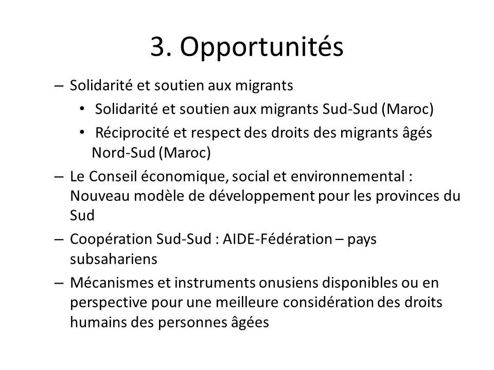 3. Opportunités Solidarité et soutien aux migrants