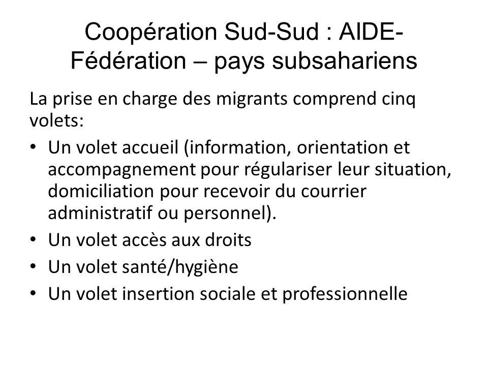 Coopération Sud-Sud : AIDE-Fédération – pays subsahariens