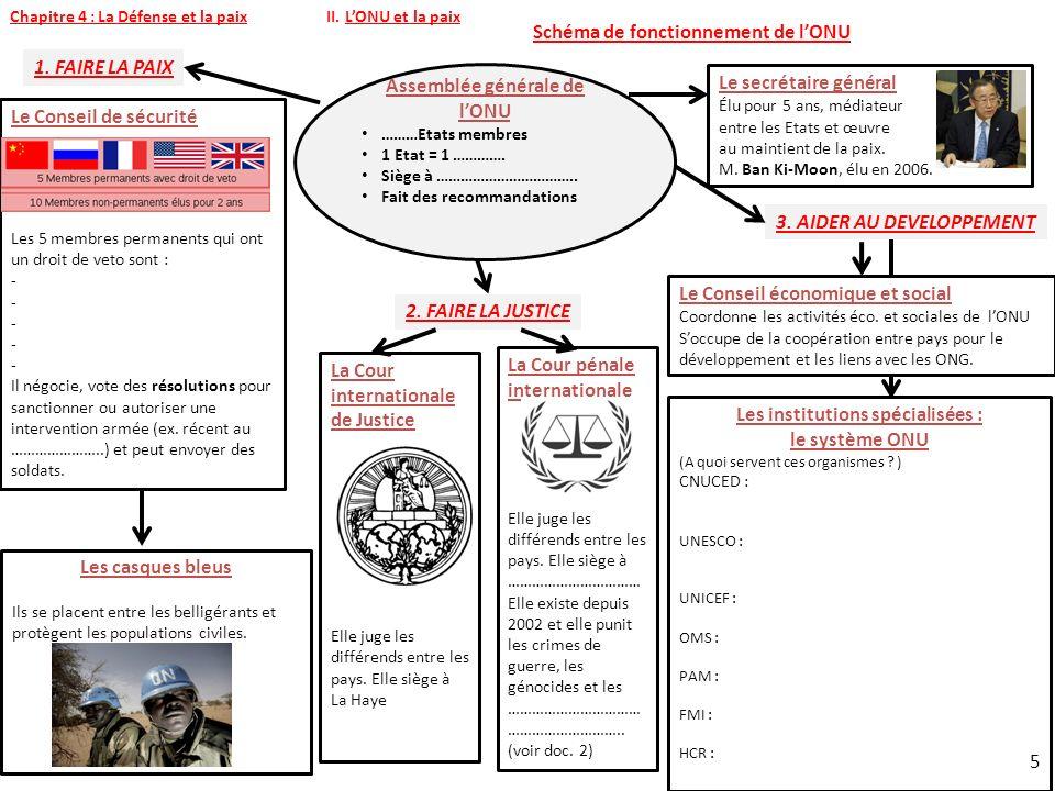 Assemblée générale de l'ONU Les institutions spécialisées :