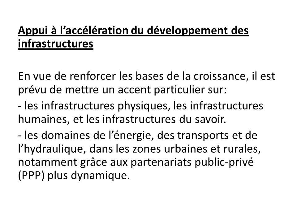 Appui à l'accélération du développement des infrastructures En vue de renforcer les bases de la croissance, il est prévu de mettre un accent particulier sur: - les infrastructures physiques, les infrastructures humaines, et les infrastructures du savoir.