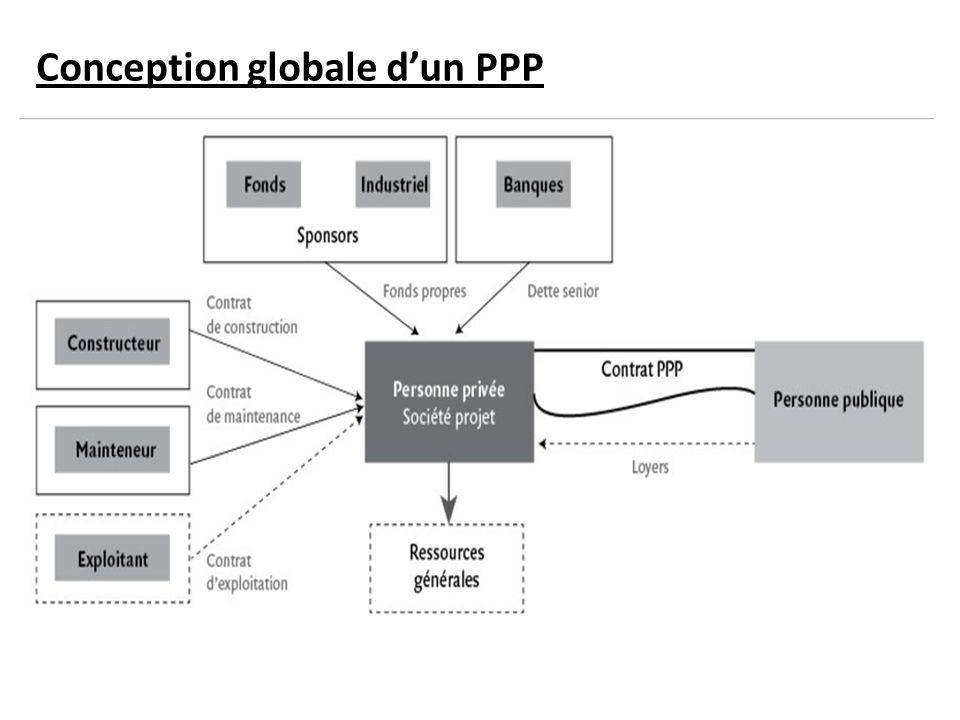 Conception globale d'un PPP