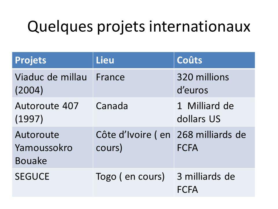 Quelques projets internationaux