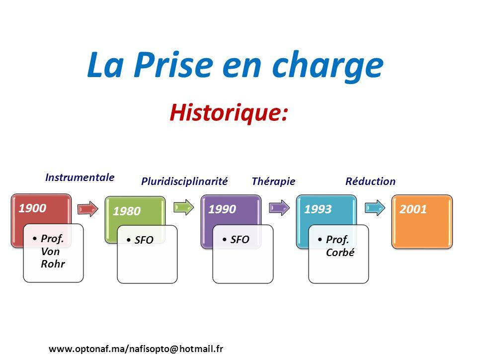 La Prise en charge Historique: 1900 1980 1990 1993 2001 1900 1980 1990