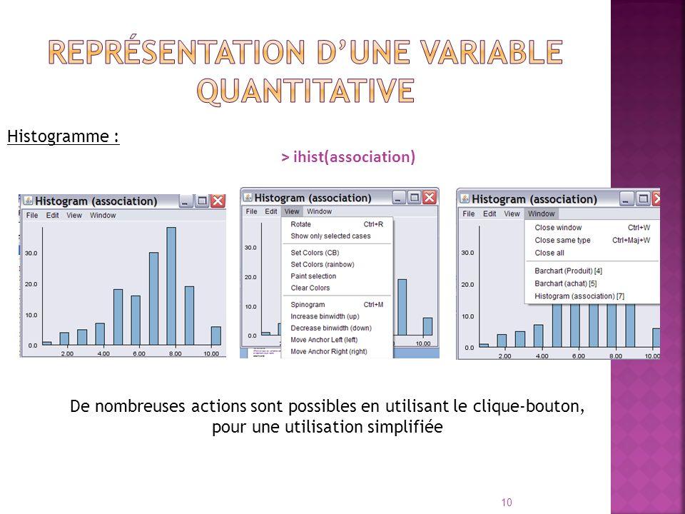 Représentation d'une variable quantitative