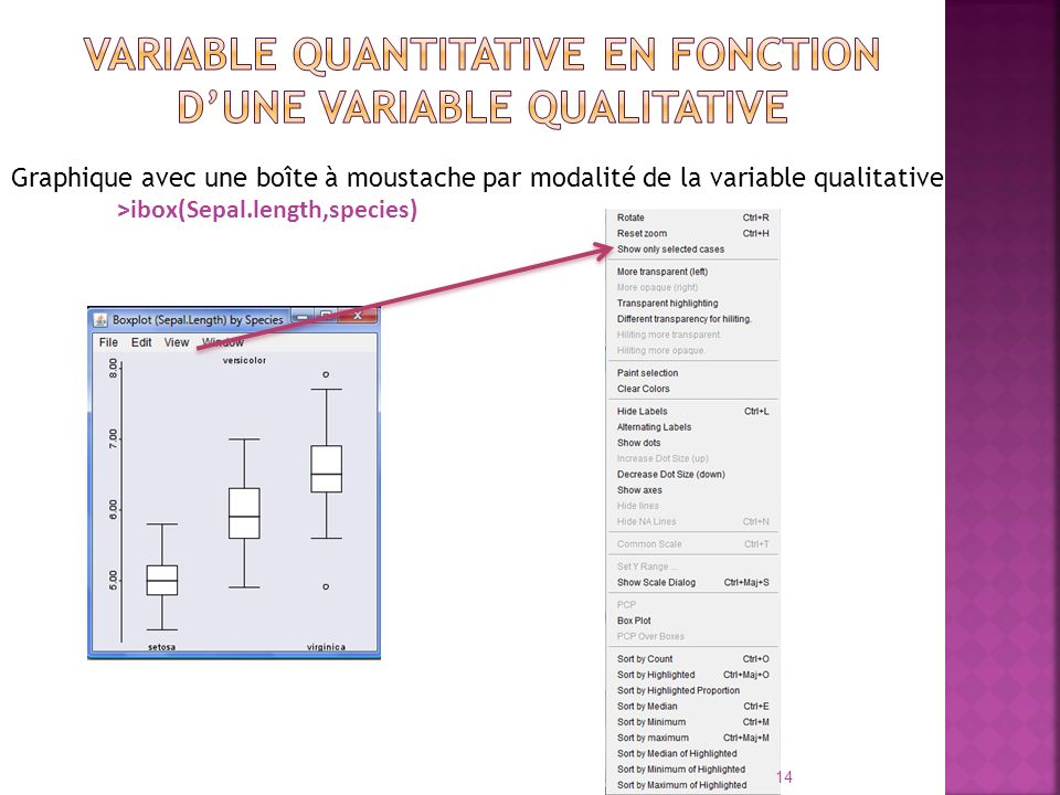Variable quantitative en fonction d'une variable qualitative