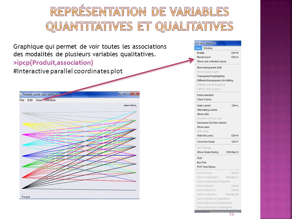 Représentation de variables quantitatives et qualitatives
