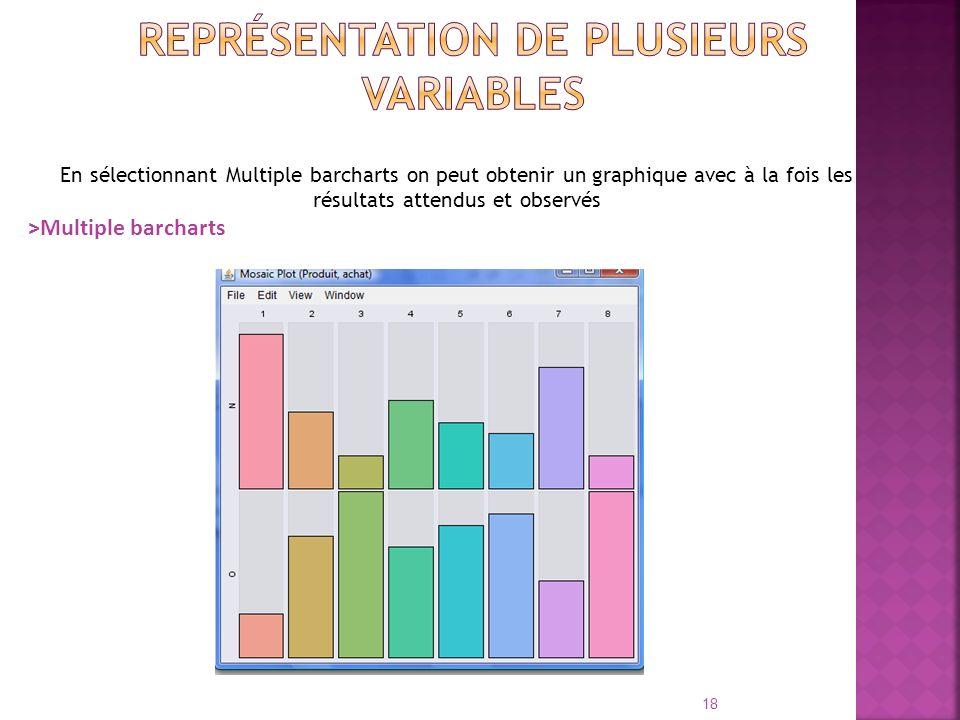 Représentation de plusieurs variables