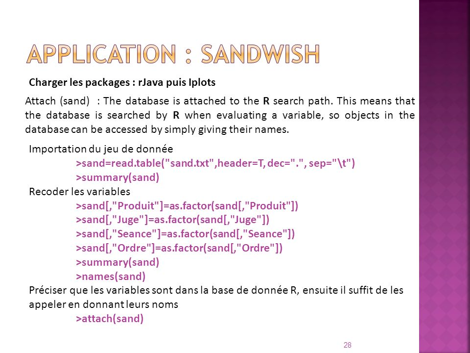 Application : sandwish