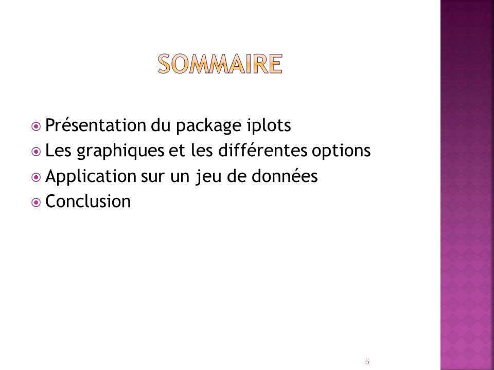 Sommaire Présentation du package iplots