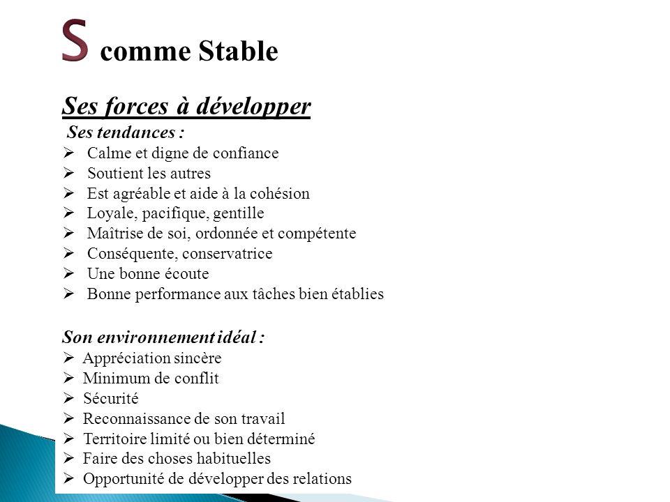 S comme Stable Ses forces à développer Ses tendances :
