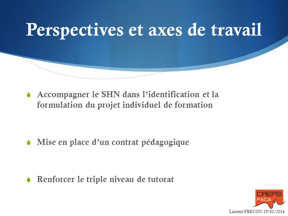 Perspectives et axes de travail