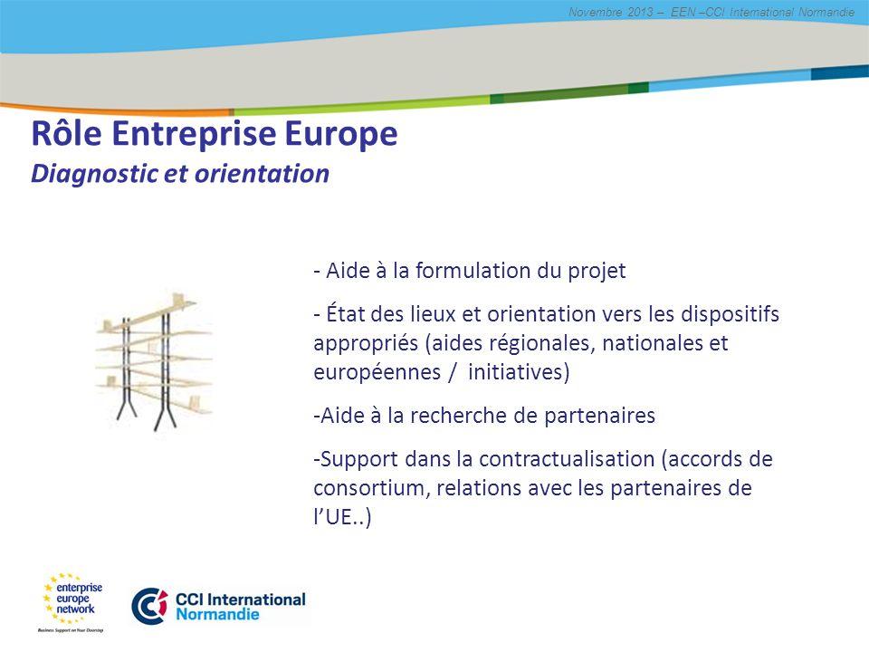 Rôle Entreprise Europe Diagnostic et orientation
