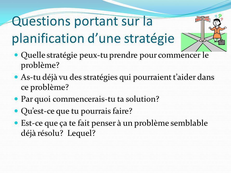 Questions portant sur la planification d'une stratégie