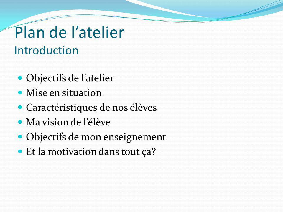 Plan de l'atelier Introduction
