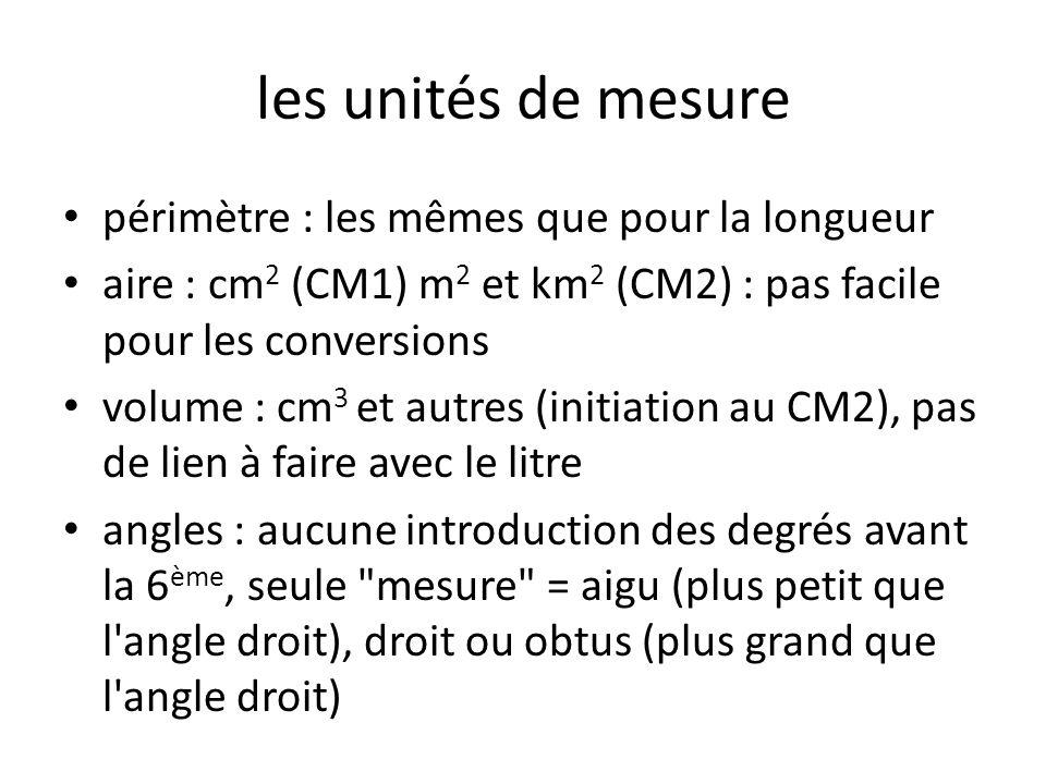 les unités de mesure périmètre : les mêmes que pour la longueur