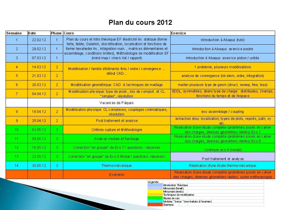 Plan du cours 2012