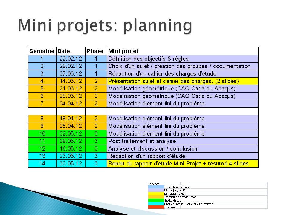 Mini projets: planning