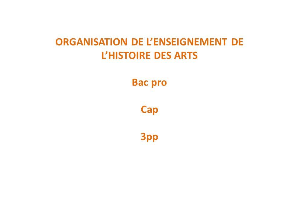 ORGANISATION DE L'ENSEIGNEMENT DE